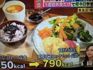 バイキング 外食ダイエット